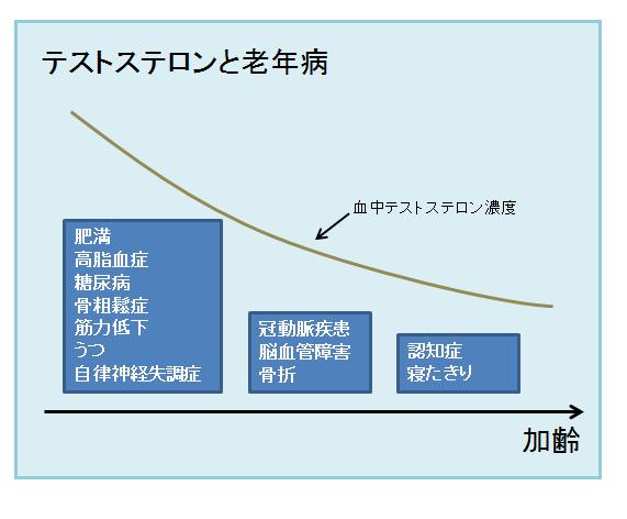 阪急川西能勢口駅前の内科クリニック   間瀬内科クリニック